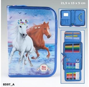 Topmodel Penalhus to Heste